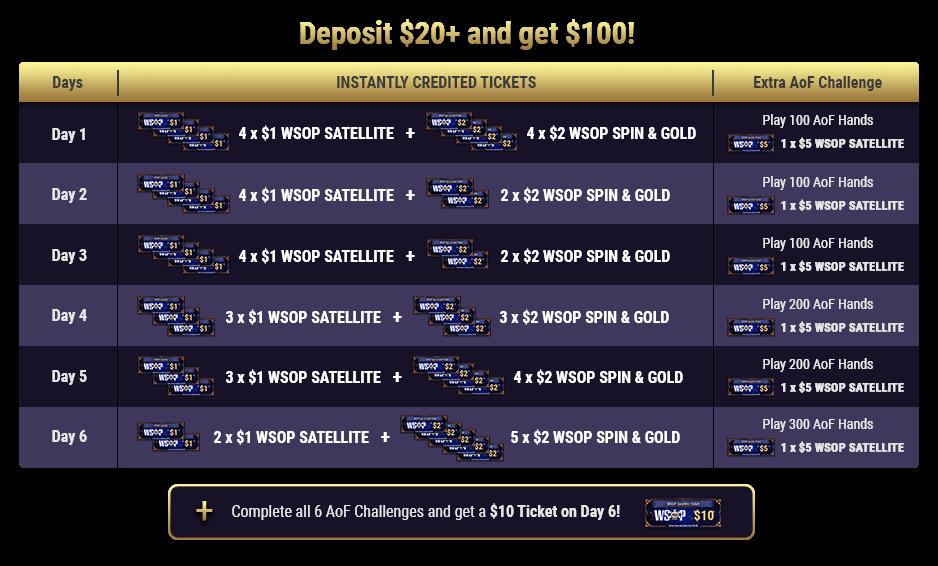 WSOP Welcome Bonus Tickets image
