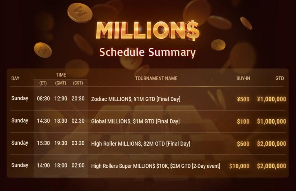 MILLION$ Schedule Summary