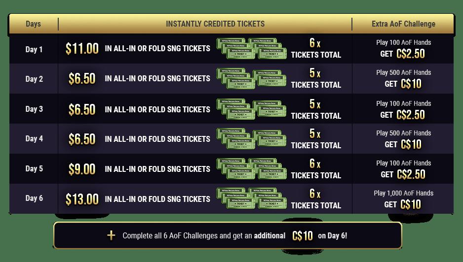 Welcome Bonus ticket table online poker promotion banner